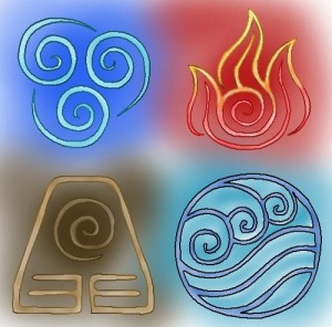 Wind/air, Fire, Earth, Water What depicts the aether?